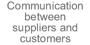 Communication between suppliers and customers