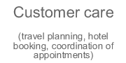 Customer care (travel planning, hotel booking, coordination of appointments)