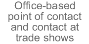 Office-based point of contact and contact at trade shows